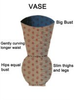 Vase Body Shape