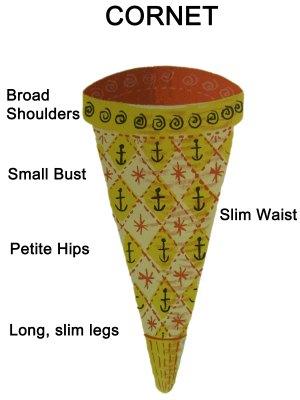 Cornet Body Shape