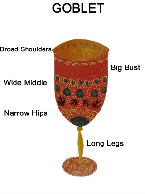Goblet Body Shape