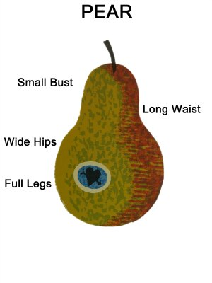 Pear Body Shape Dresses