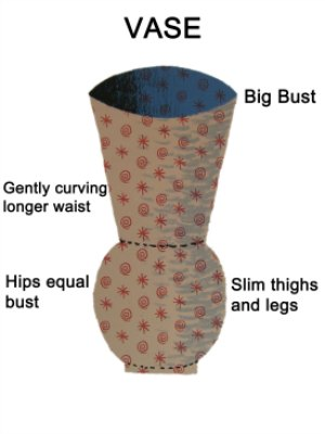 Vase Body Shape How To Dress A Vase Shaped Body