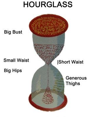Hour Glass Body Shape