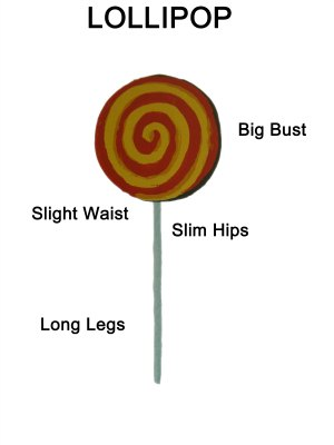 Lollipop Body Shape